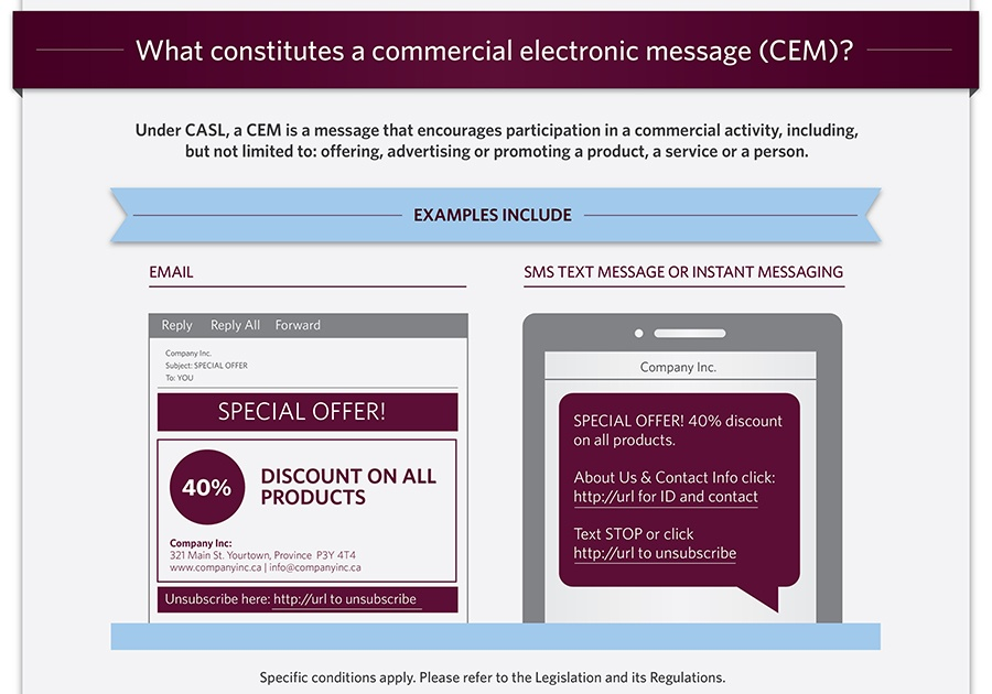 CASL - Commercial Electronic Message - CEM